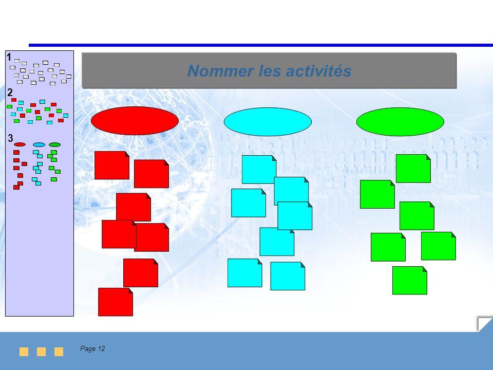 Page 12 1 2 Nommer les activités 3