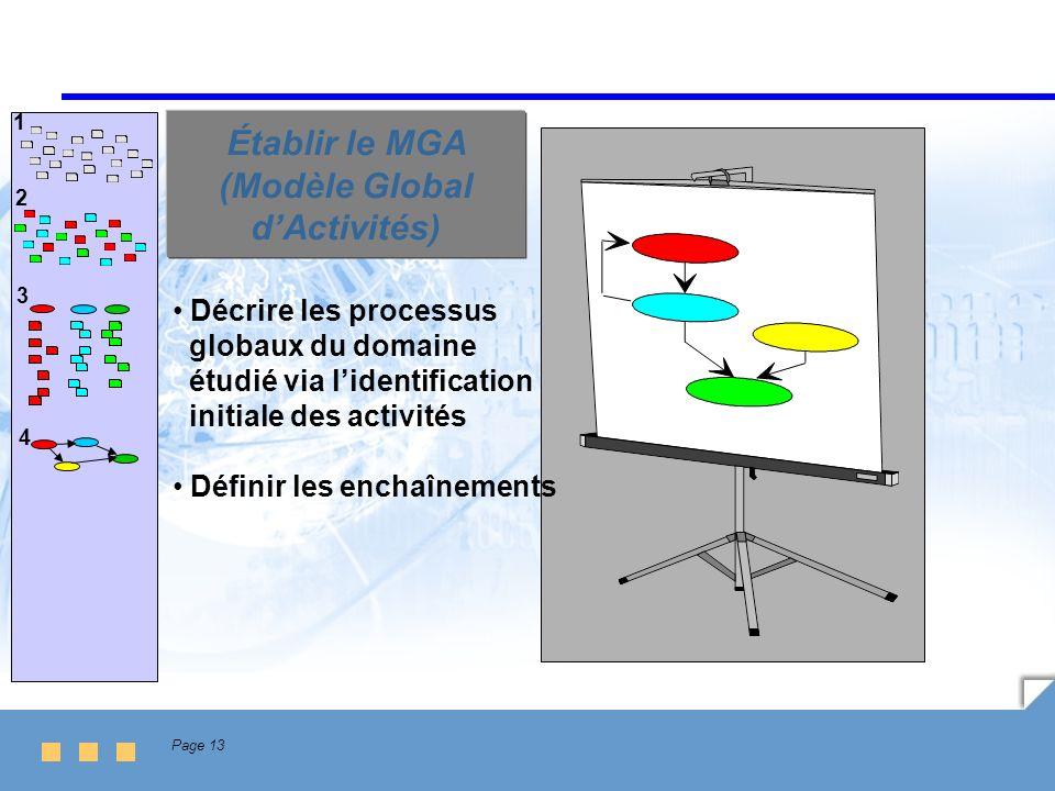 Page 13 Établir le MGA (Modèle Global dActivités) Décrire les processus globaux du domaine étudié via lidentification initiale des activités Définir l