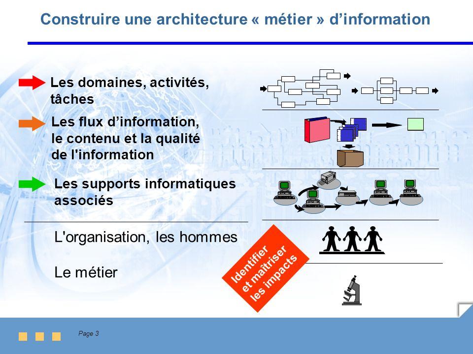 Page 3 Construire une architecture « métier » dinformation Les domaines, activités, tâches Les flux dinformation, le contenu et la qualité de l'inform