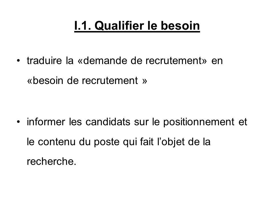 I.1. Qualifier le besoin traduire la «demande de recrutement» en «besoin de recrutement » informer les candidats sur le positionnement et le contenu d