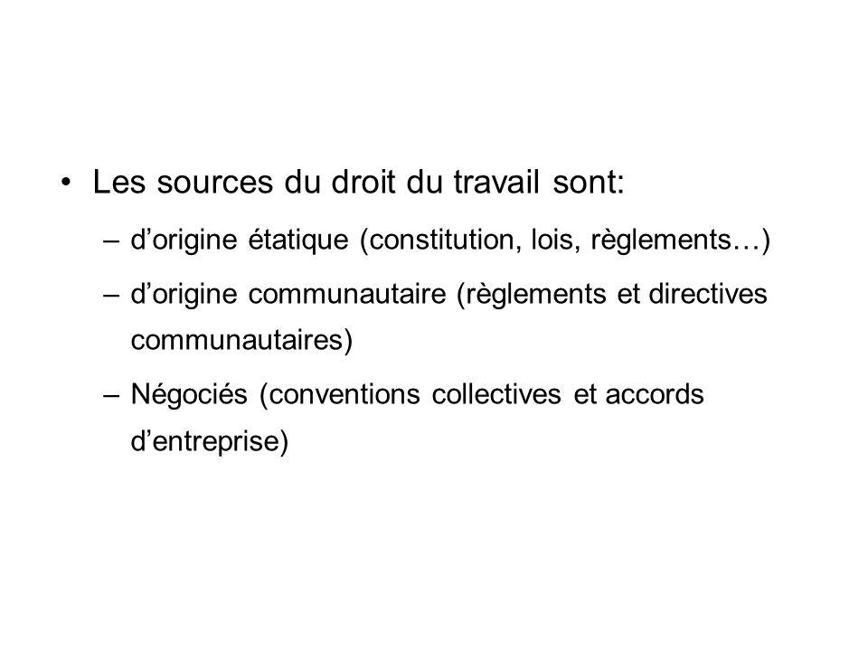 Les sources du droit du travail sont: –dorigine étatique (constitution, lois, règlements…) –dorigine communautaire (règlements et directives communaut