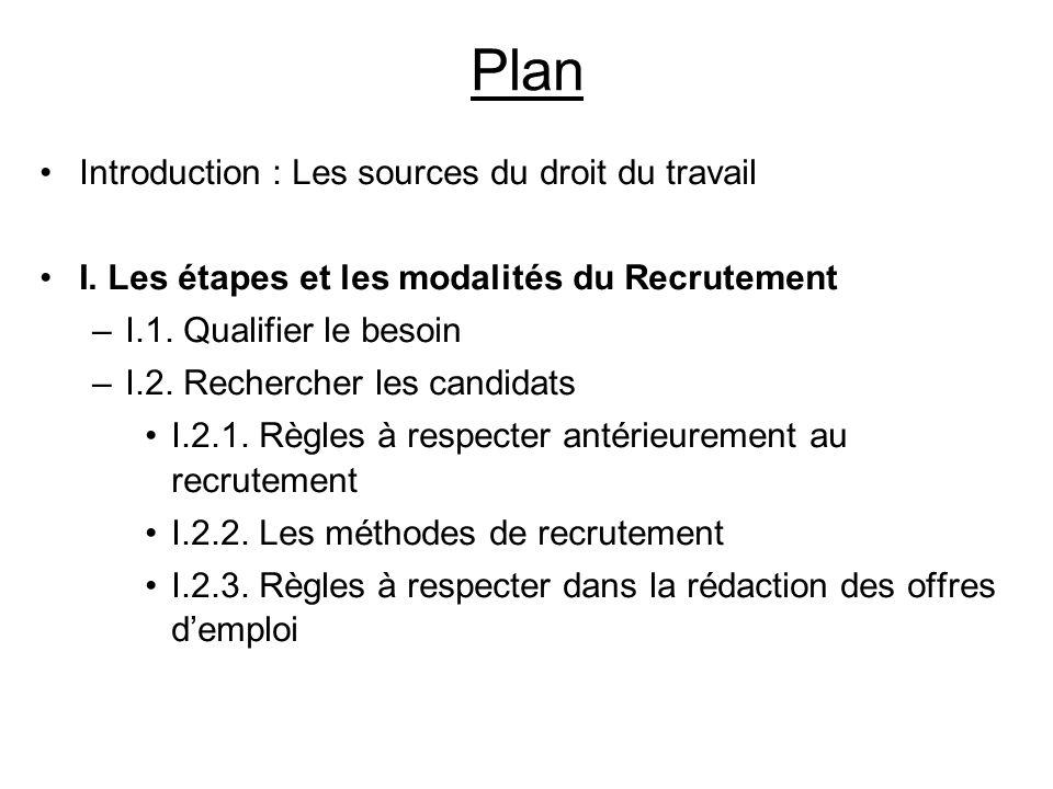 Plan Introduction : Les sources du droit du travail I. Les étapes et les modalités du Recrutement –I.1. Qualifier le besoin –I.2. Rechercher les candi