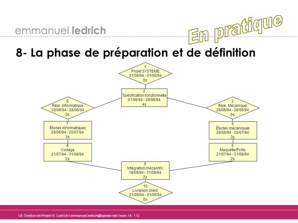 UE Gestion de Projet / E. Ledrich / emmanuel.ledrich@laposte.net / mars 14 - 112 3 Réal. Mécanique 28/06/94 - 28/06/94 0s 6 Réal. informatique 28/06/9