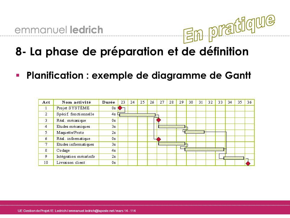 UE Gestion de Projet / E. Ledrich / emmanuel.ledrich@laposte.net / mars 14 - 114 8- La phase de préparation et de définition Planification : exemple d