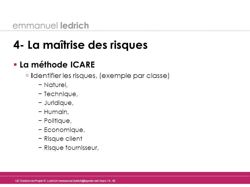 UE Gestion de Projet / E. Ledrich / emmanuel.ledrich@laposte.net / mars 14 - 45 4- La maîtrise des risques La méthode ICARE I dentifier les risques, (