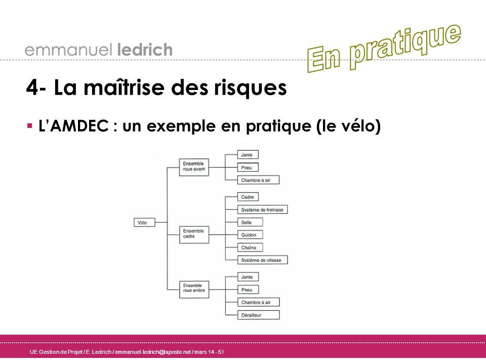 UE Gestion de Projet / E. Ledrich / emmanuel.ledrich@laposte.net / mars 14 - 51 4- La maîtrise des risques LAMDEC : un exemple en pratique (le vélo)