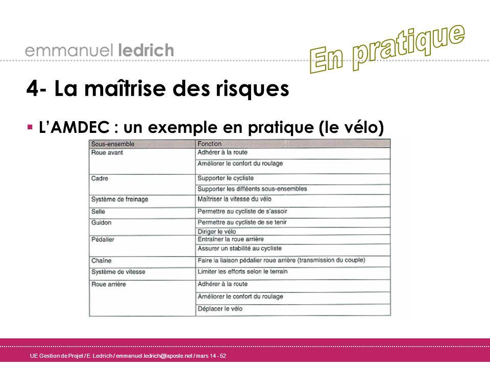 UE Gestion de Projet / E. Ledrich / emmanuel.ledrich@laposte.net / mars 14 - 52 4- La maîtrise des risques LAMDEC : un exemple en pratique (le vélo)
