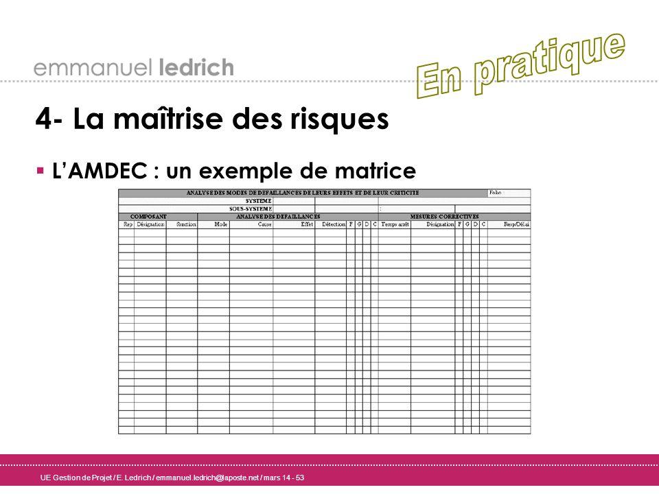 UE Gestion de Projet / E. Ledrich / emmanuel.ledrich@laposte.net / mars 14 - 53 4- La maîtrise des risques LAMDEC : un exemple de matrice