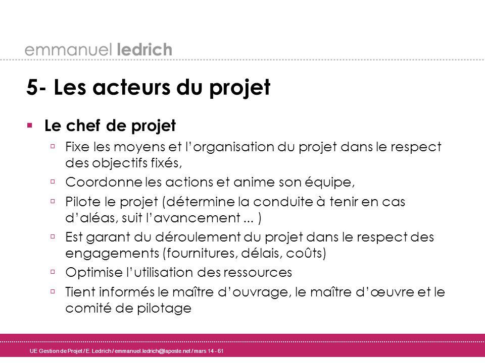 UE Gestion de Projet / E. Ledrich / emmanuel.ledrich@laposte.net / mars 14 - 61 5- Les acteurs du projet Le chef de projet Fixe les moyens et lorganis