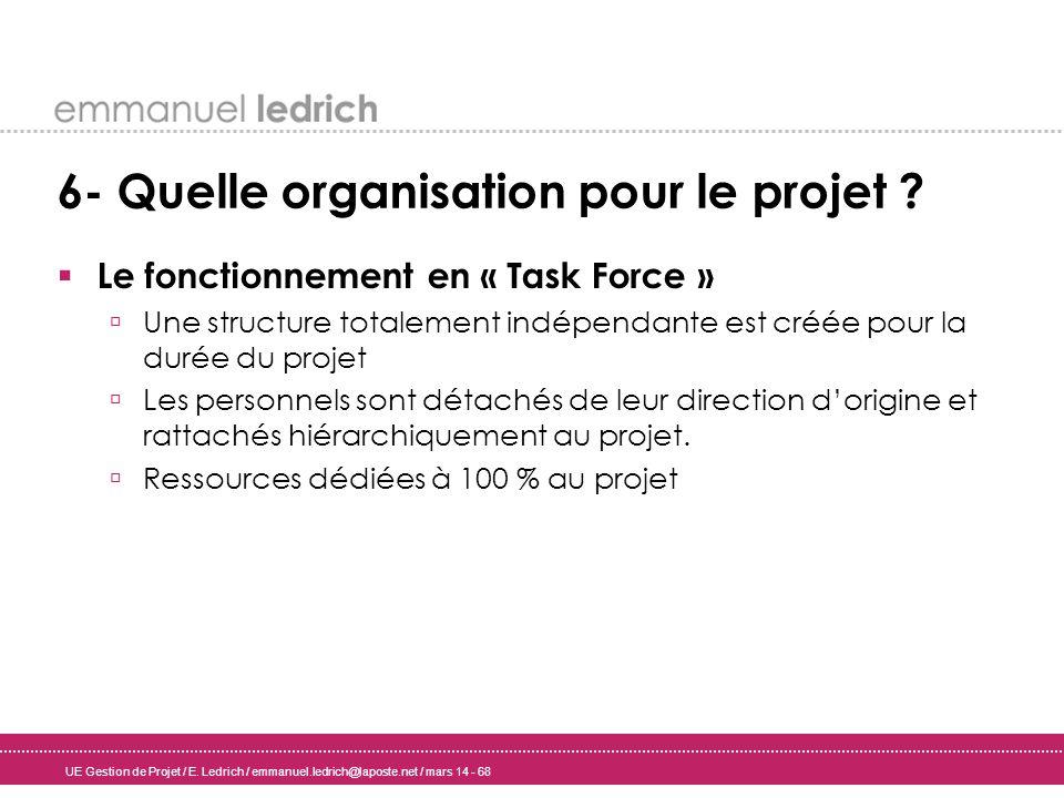 UE Gestion de Projet / E. Ledrich / emmanuel.ledrich@laposte.net / mars 14 - 68 6- Quelle organisation pour le projet ? Le fonctionnement en « Task Fo