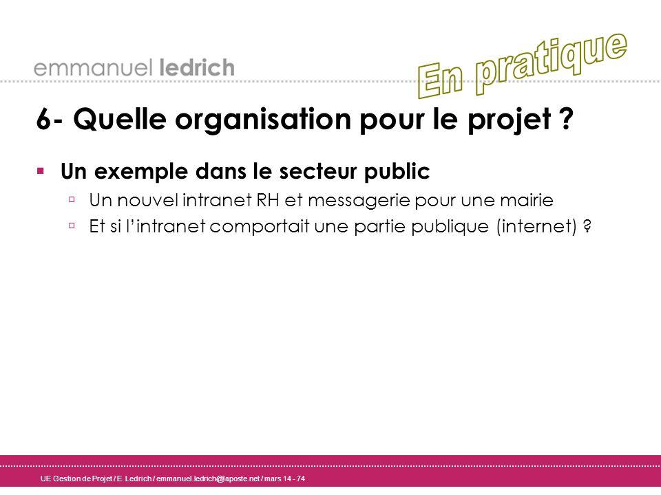 UE Gestion de Projet / E. Ledrich / emmanuel.ledrich@laposte.net / mars 14 - 74 6- Quelle organisation pour le projet ? Un exemple dans le secteur pub