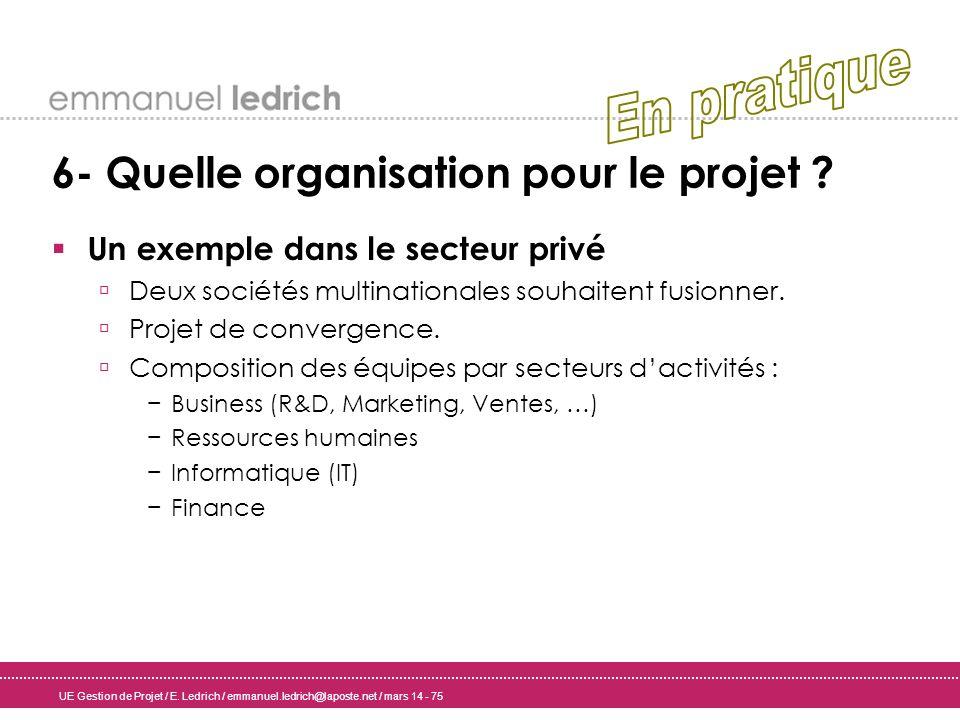 UE Gestion de Projet / E. Ledrich / emmanuel.ledrich@laposte.net / mars 14 - 75 6- Quelle organisation pour le projet ? Un exemple dans le secteur pri