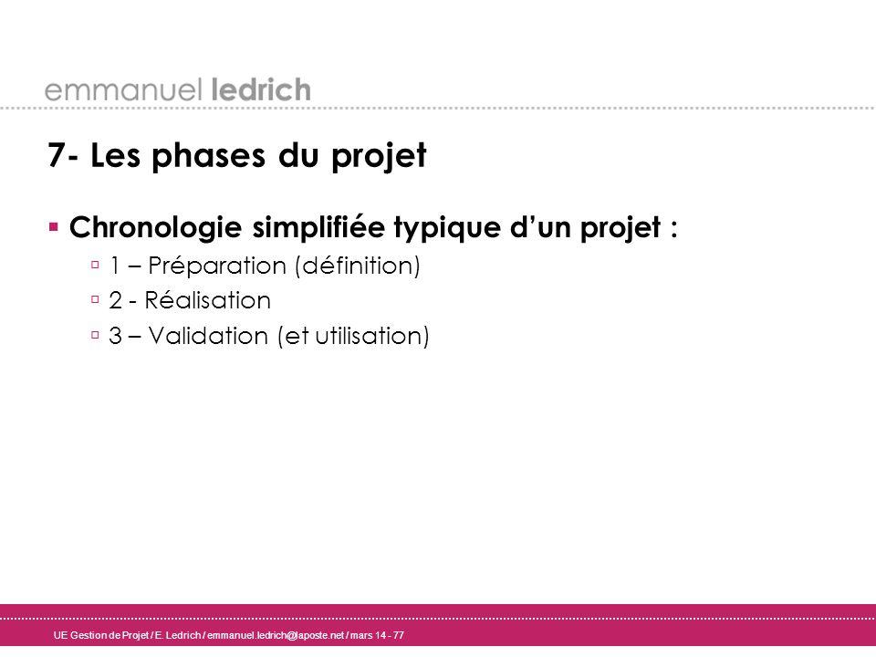 UE Gestion de Projet / E. Ledrich / emmanuel.ledrich@laposte.net / mars 14 - 77 7- Les phases du projet Chronologie simplifiée typique dun projet : 1