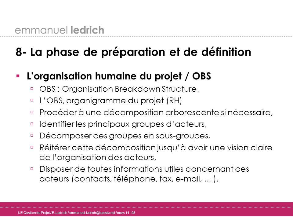 UE Gestion de Projet / E. Ledrich / emmanuel.ledrich@laposte.net / mars 14 - 98 8- La phase de préparation et de définition Lorganisation humaine du p