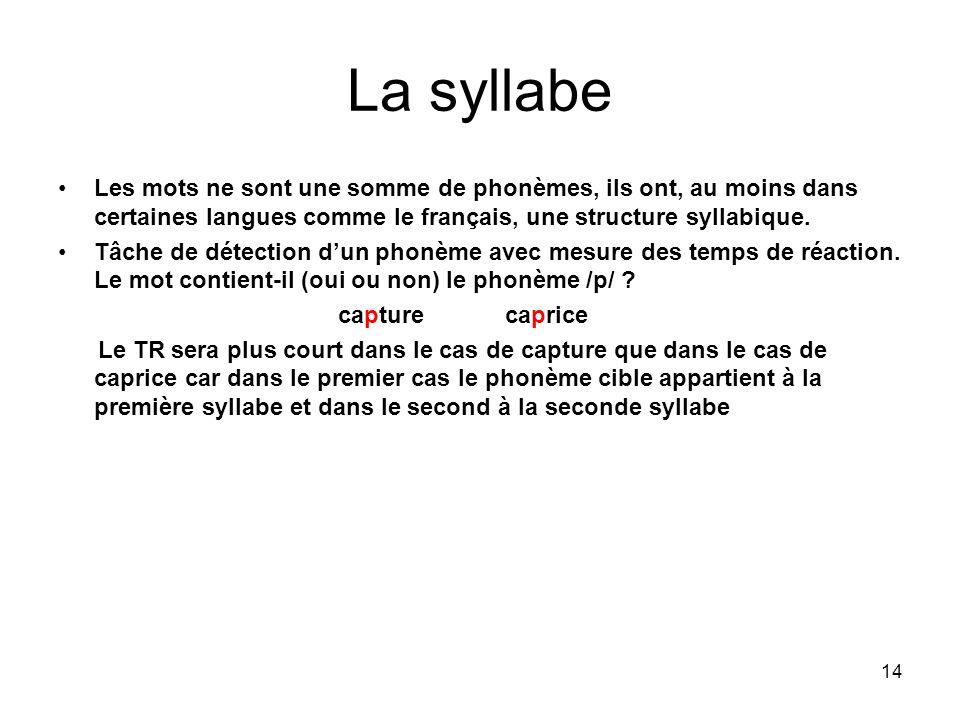 14 La syllabe Les mots ne sont une somme de phonèmes, ils ont, au moins dans certaines langues comme le français, une structure syllabique. Tâche de d