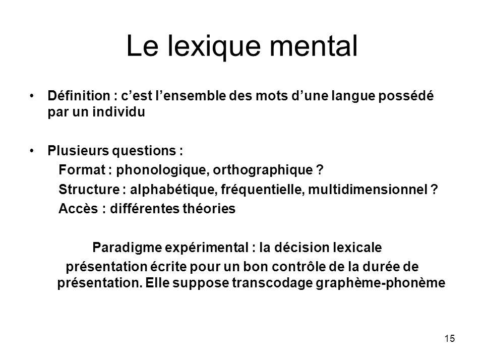 15 Le lexique mental Définition : cest lensemble des mots dune langue possédé par un individu Plusieurs questions : Format : phonologique, orthographi