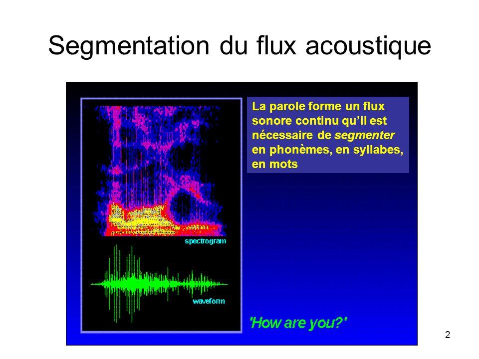 2 Segmentation du flux acoustique La parole forme un flux sonore continu quil est nécessaire de segmenter en phonèmes, en syllabes, en mots