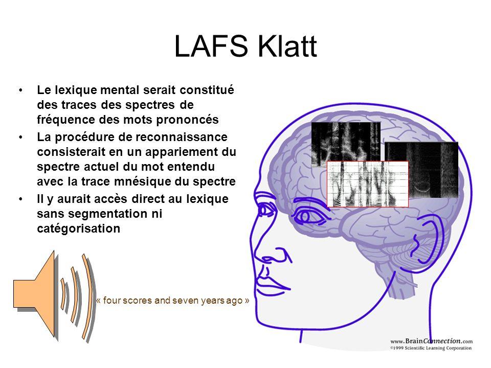 20 LAFS Klatt Le lexique mental serait constitué des traces des spectres de fréquence des mots prononcés La procédure de reconnaissance consisterait e