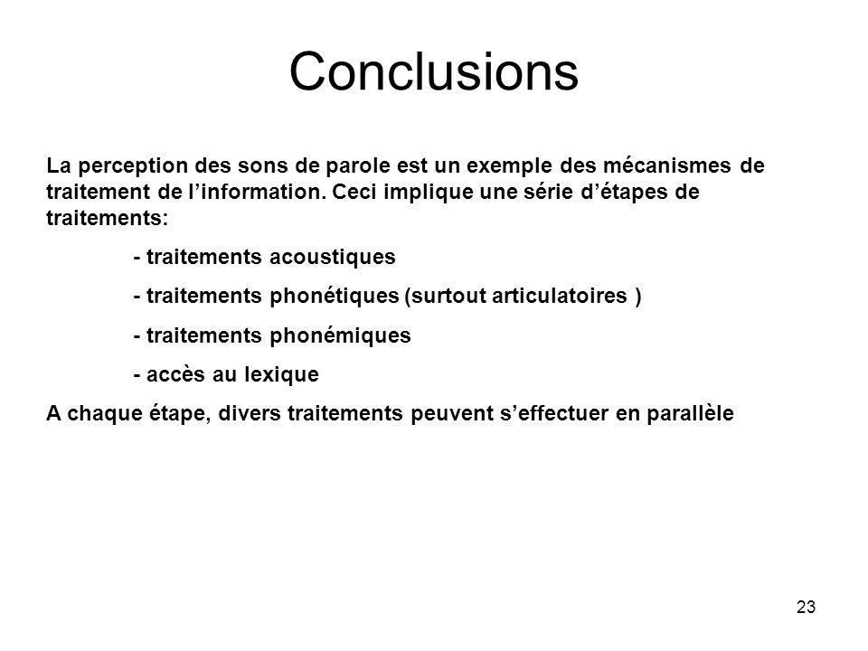 23 Conclusions La perception des sons de parole est un exemple des mécanismes de traitement de linformation. Ceci implique une série détapes de traite