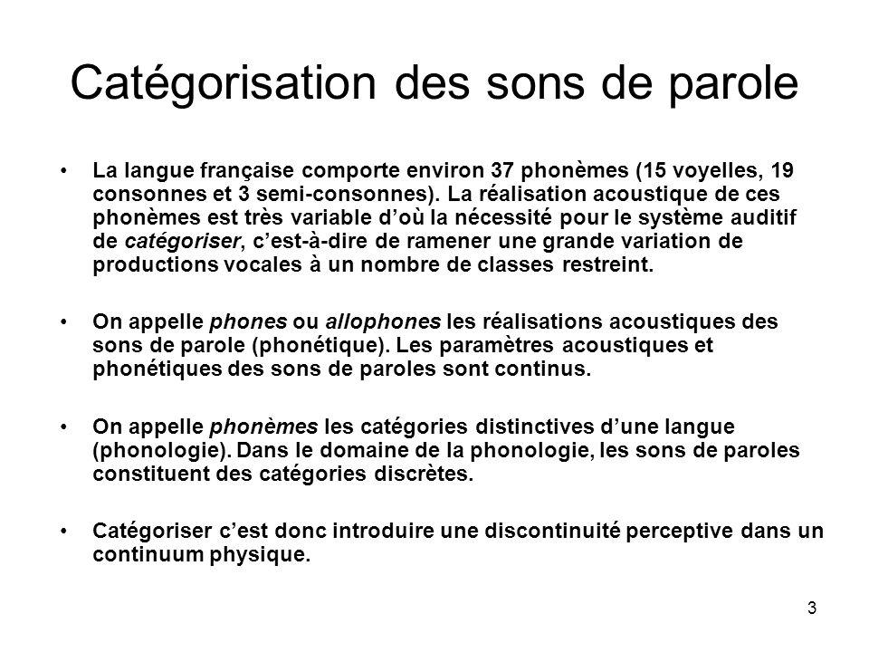 3 Catégorisation des sons de parole La langue française comporte environ 37 phonèmes (15 voyelles, 19 consonnes et 3 semi-consonnes). La réalisation a