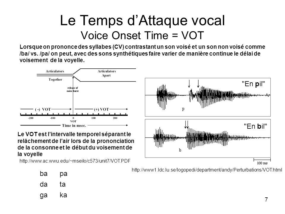 7 Le Temps dAttaque vocal Voice Onset Time = VOT http://www.ac.wwu.edu/~mseilo/c573/unit7/VOT.PDF Lorsque on prononce des syllabes (CV) contrastant un