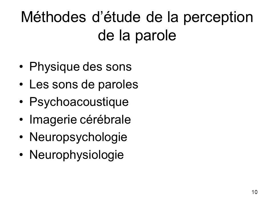 10 Méthodes détude de la perception de la parole Physique des sons Les sons de paroles Psychoacoustique Imagerie cérébrale Neuropsychologie Neurophysi