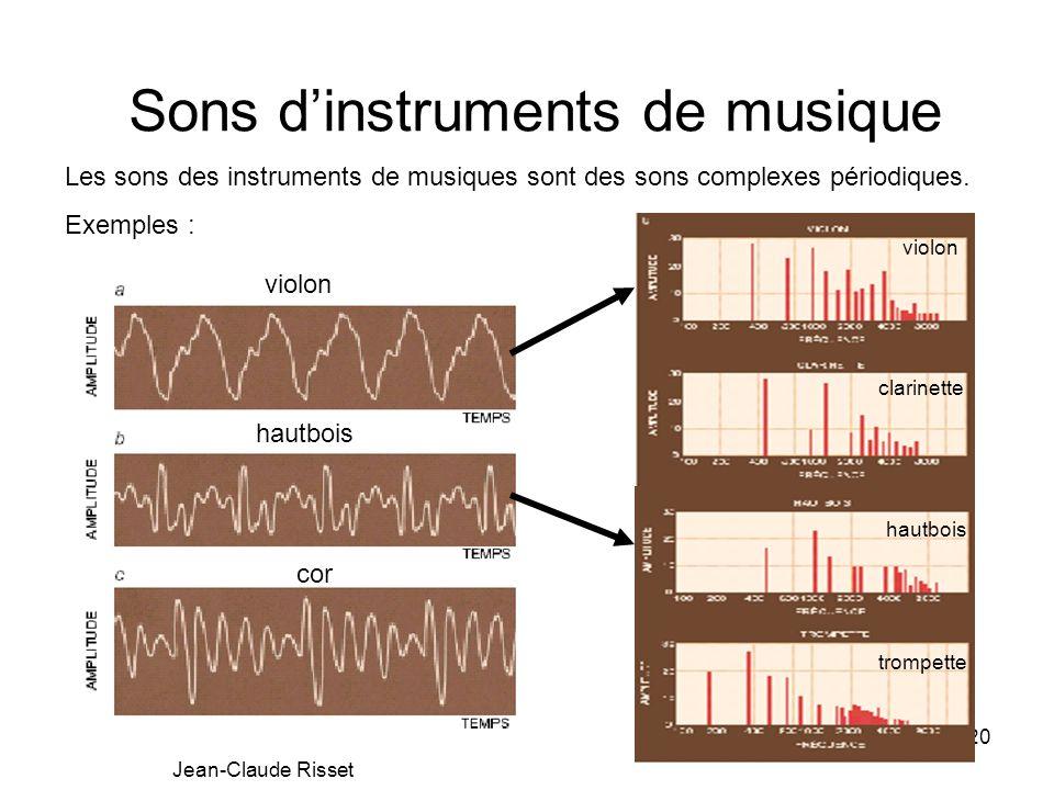 20 Sons dinstruments de musique Les sons des instruments de musiques sont des sons complexes périodiques. Exemples : violon hautbois cor violon clarin