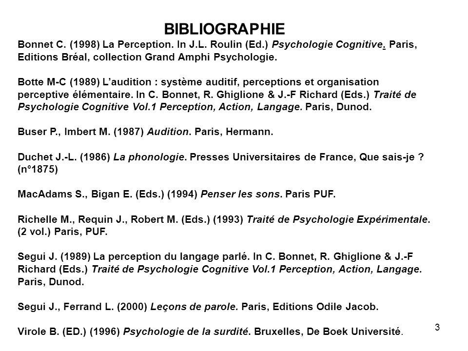 3 BIBLIOGRAPHIE Bonnet C. (1998) La Perception. In J.L. Roulin (Ed.) Psychologie Cognitive. Paris, Editions Bréal, collection Grand Amphi Psychologie.