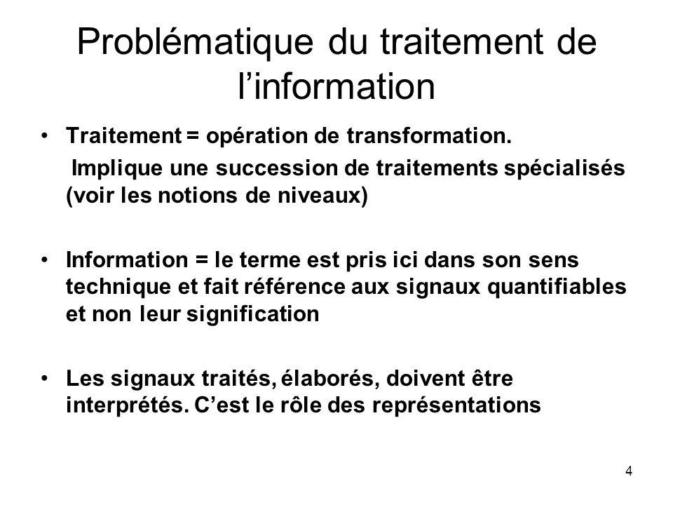 4 Problématique du traitement de linformation Traitement = opération de transformation. Implique une succession de traitements spécialisés (voir les n