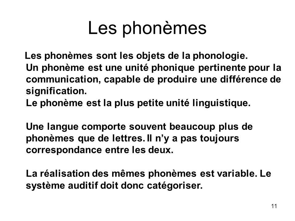 11 Les phonèmes Les phonèmes sont les objets de la phonologie. Un phonème est une unité phonique pertinente pour la communication, capable de produire
