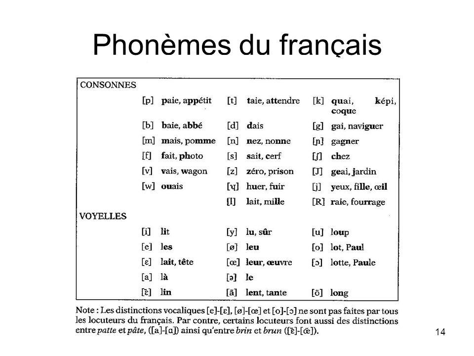 14 Phonèmes du français