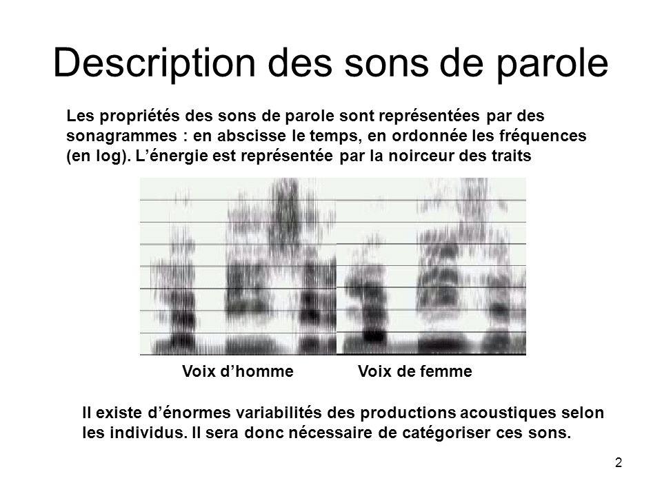 2 Description des sons de parole Les propriétés des sons de parole sont représentées par des sonagrammes : en abscisse le temps, en ordonnée les fréqu