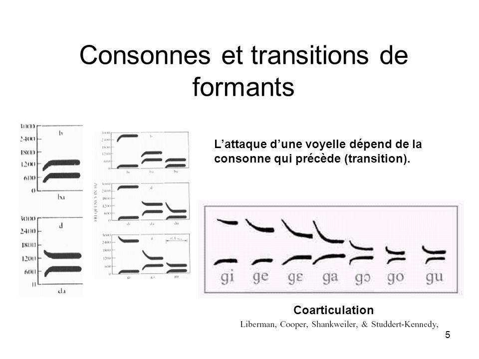 5 Consonnes et transitions de formants Coarticulation Lattaque dune voyelle dépend de la consonne qui précède (transition).