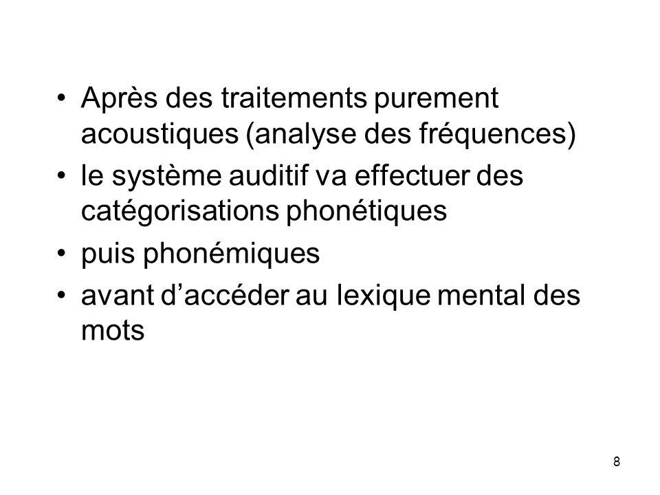 8 Après des traitements purement acoustiques (analyse des fréquences) le système auditif va effectuer des catégorisations phonétiques puis phonémiques