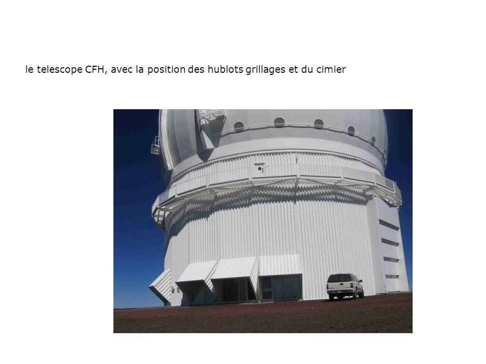 le telescope CFH, avec la position des hublots grillages et du cimier