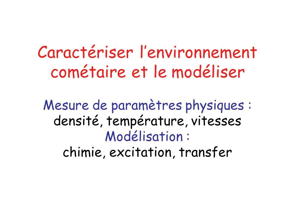 Caractériser lenvironnement cométaire et le modéliser Mesure de paramètres physiques : densité, température, vitesses Modélisation : chimie, excitation, transfer