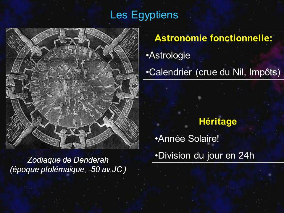 Les Egyptiens Astronomie fonctionnelle: Astrologie Calendrier (crue du Nil, Impôts) Héritage Année Solaire! Division du jour en 24h Zodiaque de Dender
