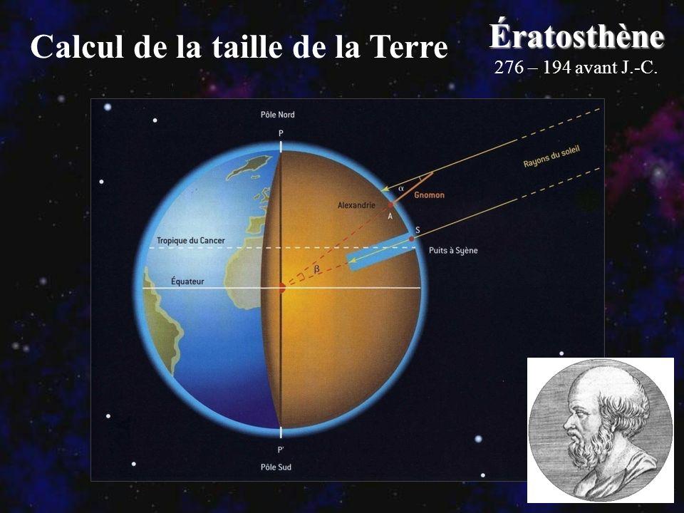 Ératosthène 276 – 194 avant J.-C. Calcul de la taille de la Terre