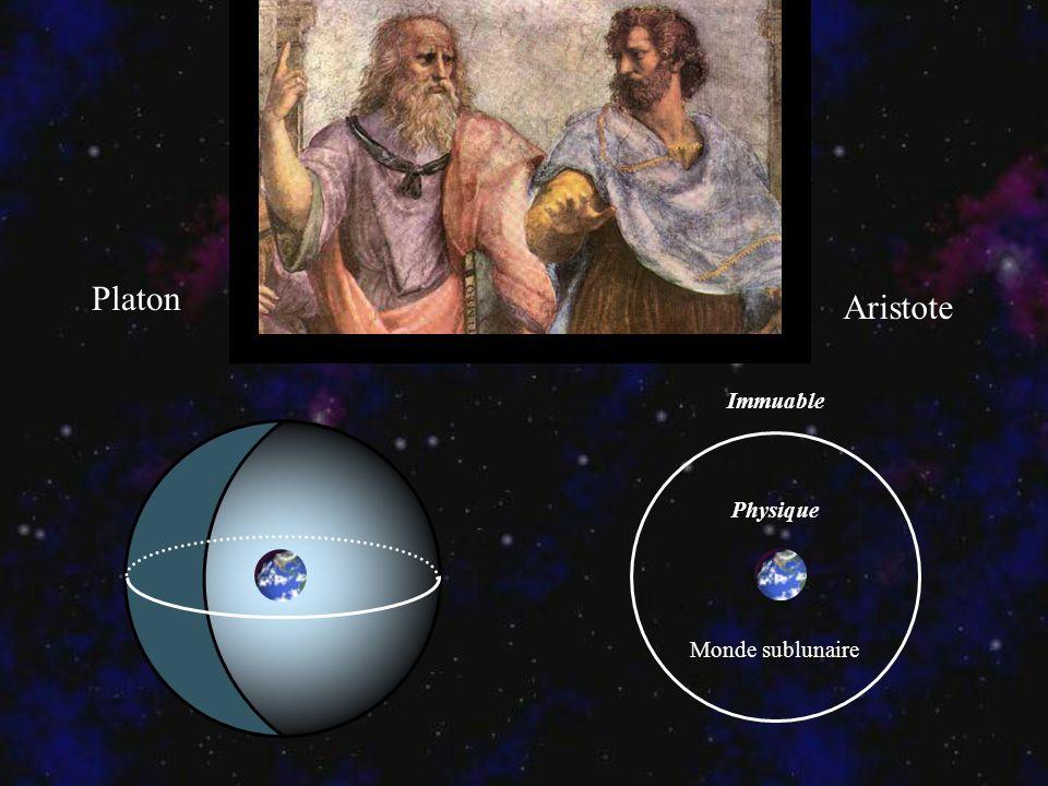 Platon Aristote Monde sublunaire Physique Immuable
