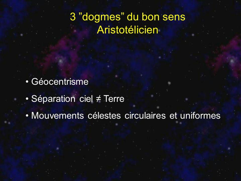 Géocentrisme Séparation ciel Terre Mouvements célestes circulaires et uniformes 3 dogmes du bon sens Aristotélicien