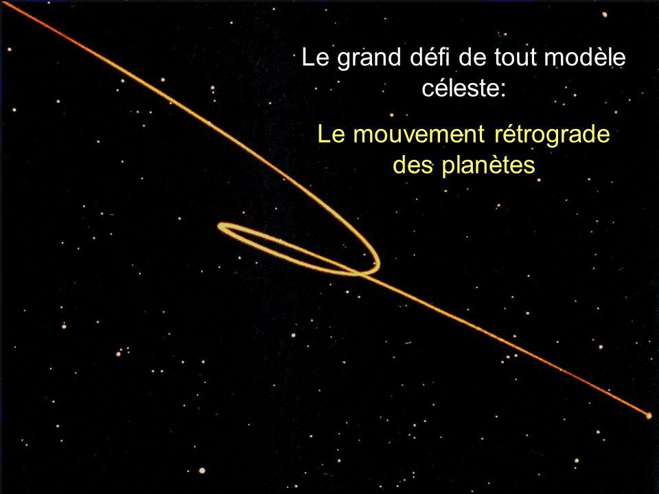 Le grand défi de tout modèle céleste: Le mouvement rétrograde des planètes