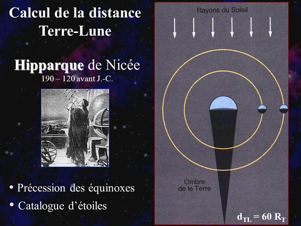 Calcul de la distance Terre-Lune Hipparque Hipparque de Nicée 190 – 120 avant J.-C. Précession des équinoxes Catalogue détoiles d TL = 60 R T