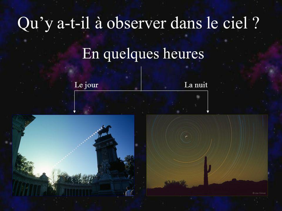 Quy a-t-il à observer dans le ciel ? En quelques heures Le jourLa nuit