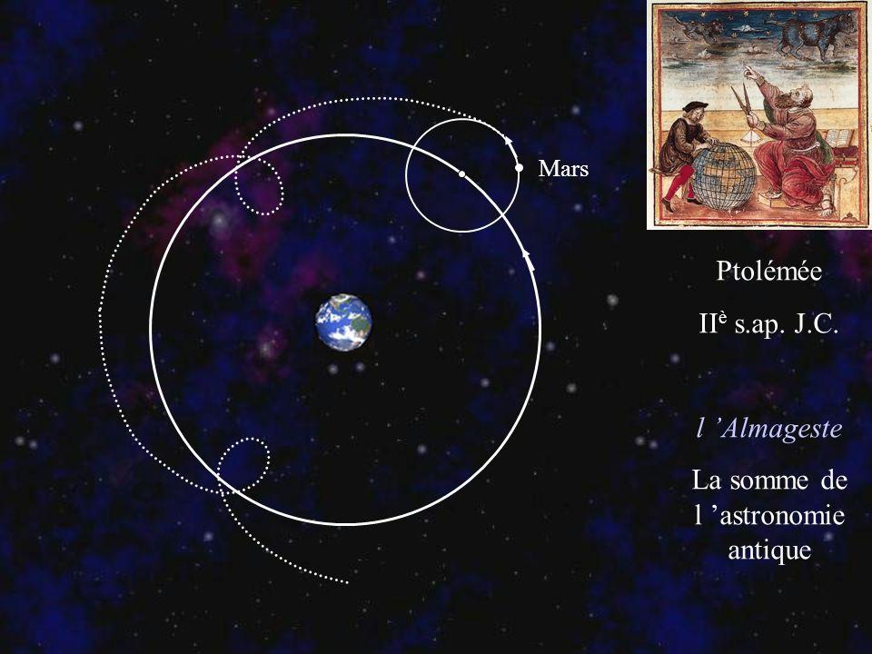 Ptolémée II è s.ap. J.C. l Almageste La somme de l astronomie antique Mars