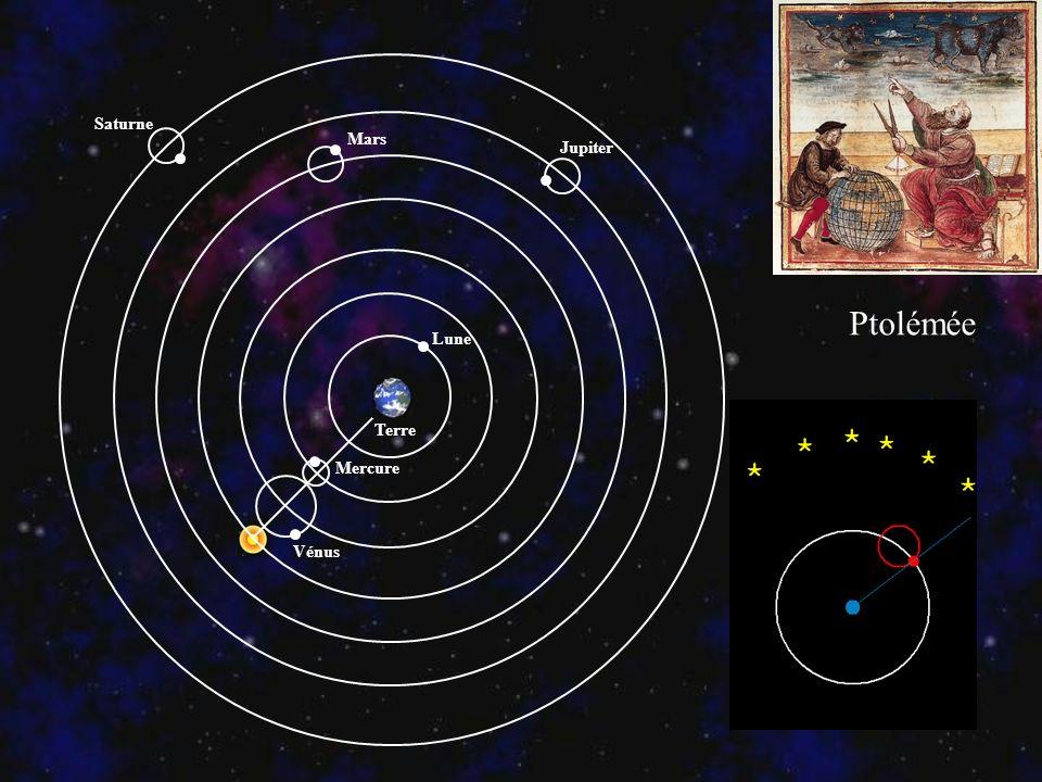 Vénus Mercure Jupiter Terre Mars Saturne Ptolémée Lune