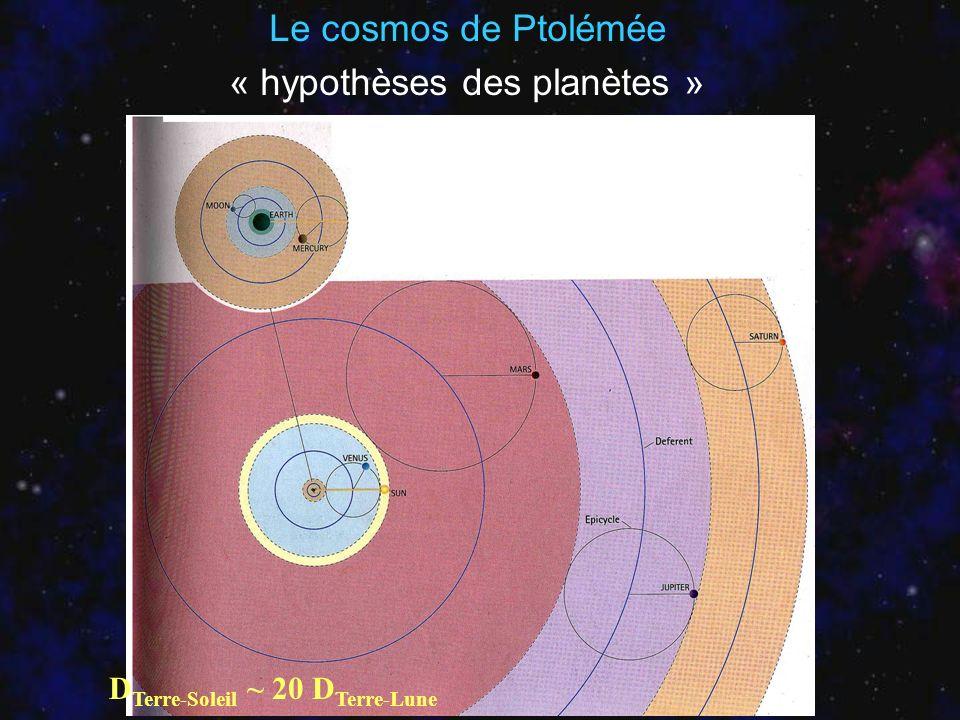Le cosmos de Ptolémée « hypothèses des planètes » D Terre-Soleil ~ 20 D Terre-Lune