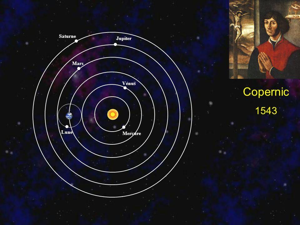 Vénus Mercure Jupiter Mars Saturne Lune Copernic 1543