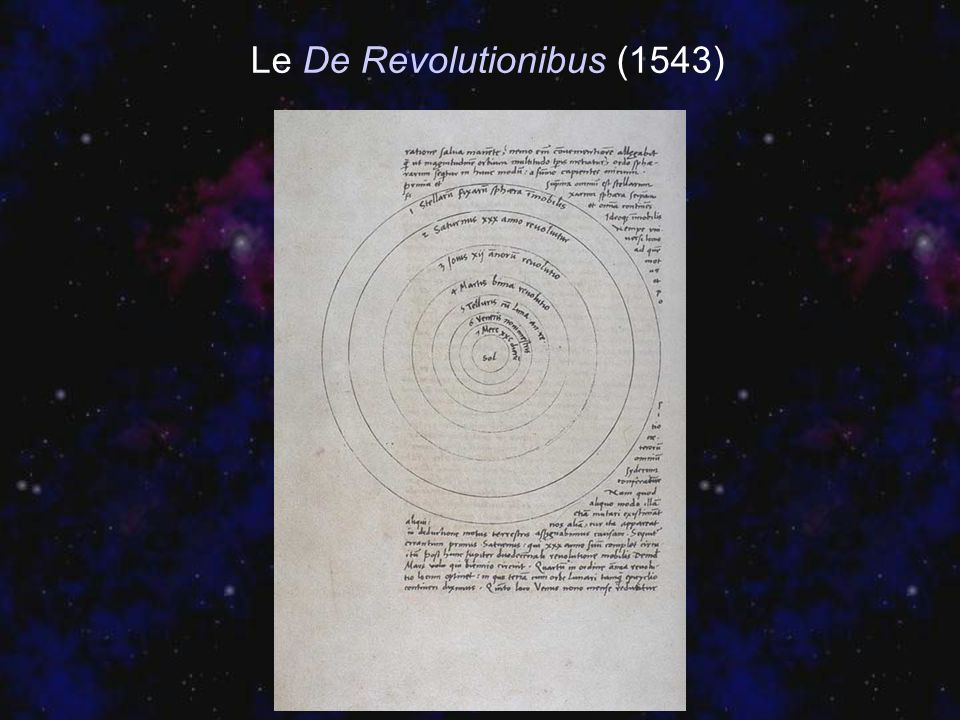 Le De Revolutionibus (1543)