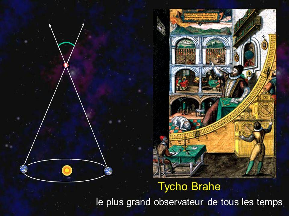 Tycho Brahe le plus grand observateur de tous les temps