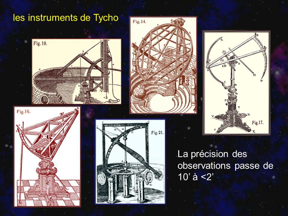les instruments de Tycho La précision des observations passe de 10 à <2